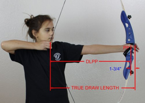 Proper Draw Length - Archery Trade Association Draw Length Standard (Actual Draw Length)