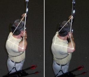 Bow elbow rotation
