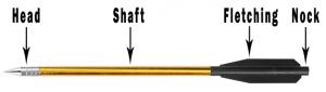 crossbow bolt