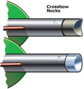 crossbow nocks