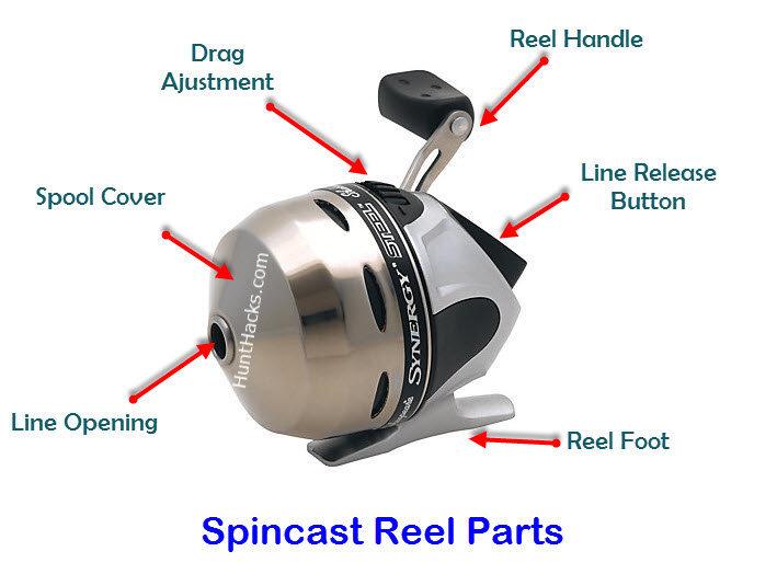 spincast reel parts