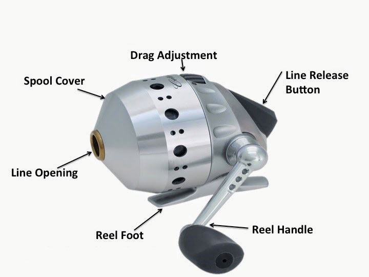 Introduction Spincast Reel