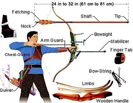 recurve bow part